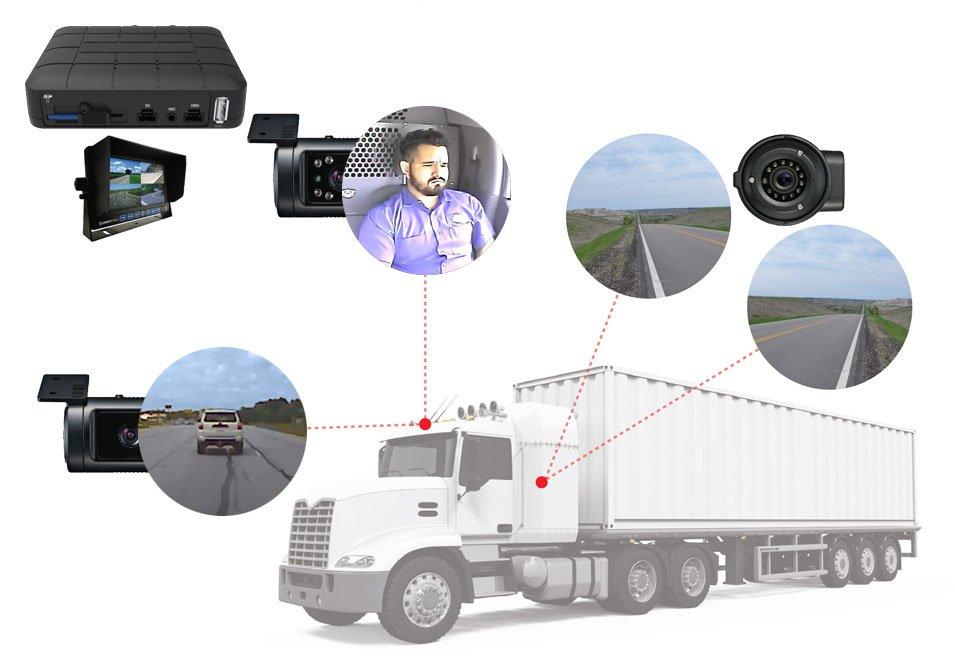 Fleet Management Solutions - video camera & software